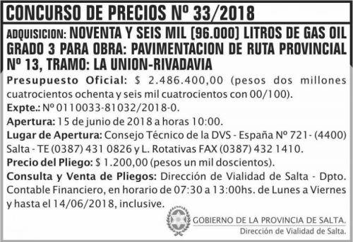 Licitación: CONCURSO DE PRECIOS 33