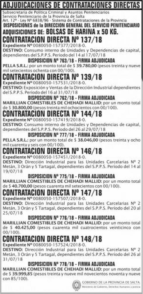 Concurso de Precios: Contrataciones Directas Adjudicada  SPPS MDHJ