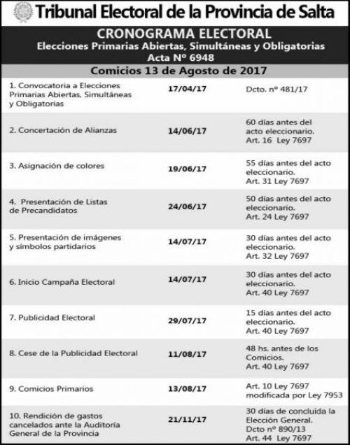 Edictos / Comunicados: ELECCIONES PRIMARIAS - AGOSTO 2017