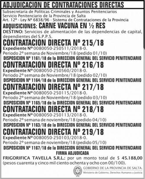 Licitación: Contratacion Directa Adjudicada 215 a 219 SPPS MGDH