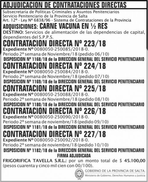 Licitación: Contratacion Directa Adjudicada 223 a 227 SPPS MGDHJ 2x9 ND.jpg636.48