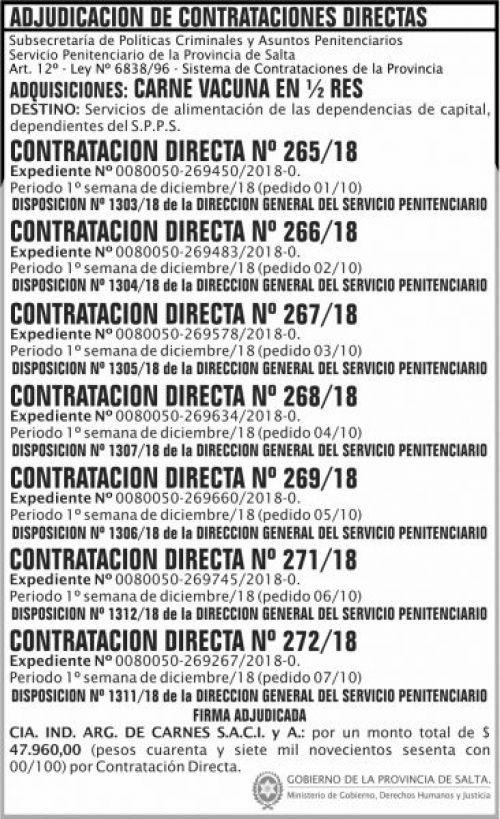 Licitación: Contratacion Directa Adjudicada 265 a 272 SPPS