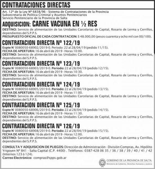 Contratación: Contratacion Directa N 122 a 125 SPPS MDHJ