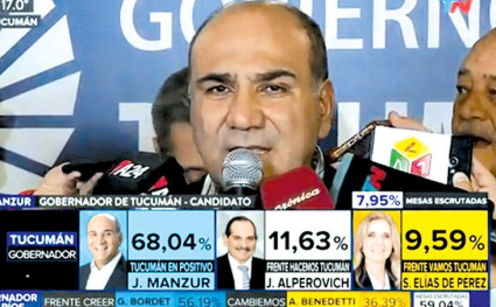 El gobernador Juan Manzur, logró un triunfo mucho más holgado que el que preveían.